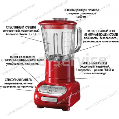 Блендер KitchenAid ARTISAN 5KSB5553ENK никель