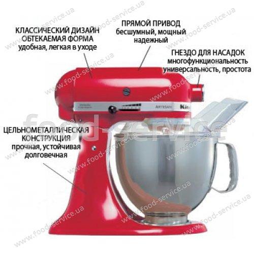 Миксер планетарный KitchenAid 5KSM150PSEAC кремовый