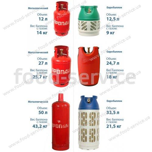 Взрывобезопасный газовый баллон Ragasco LPG 12,5 л