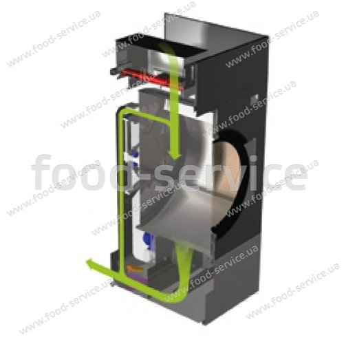 Сушильная машина для белья FAGOR SC/E-10 МР PLUS