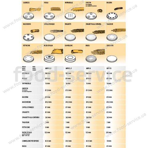 Пресс макаронный FIMAR MPF/8N