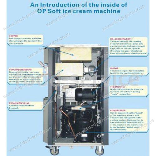 Фризер для мягкого мороженого Oceanpower OP132 ВА
