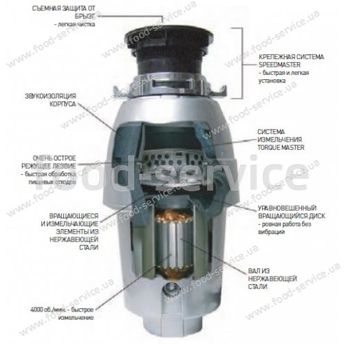 Утилизатор пищевых отходов Hendi 979983 с кнопкой