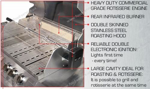 Гриль газовый Icon Z-460, SwissGrill