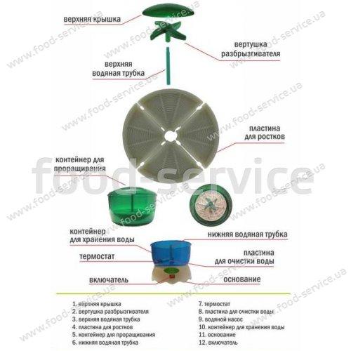 Прораститель зерен и семян Turbo Sprouter